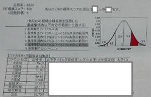 cbt%e6%88%90%e7%b8%be