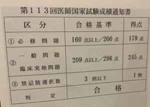 113回医師国家試験結果